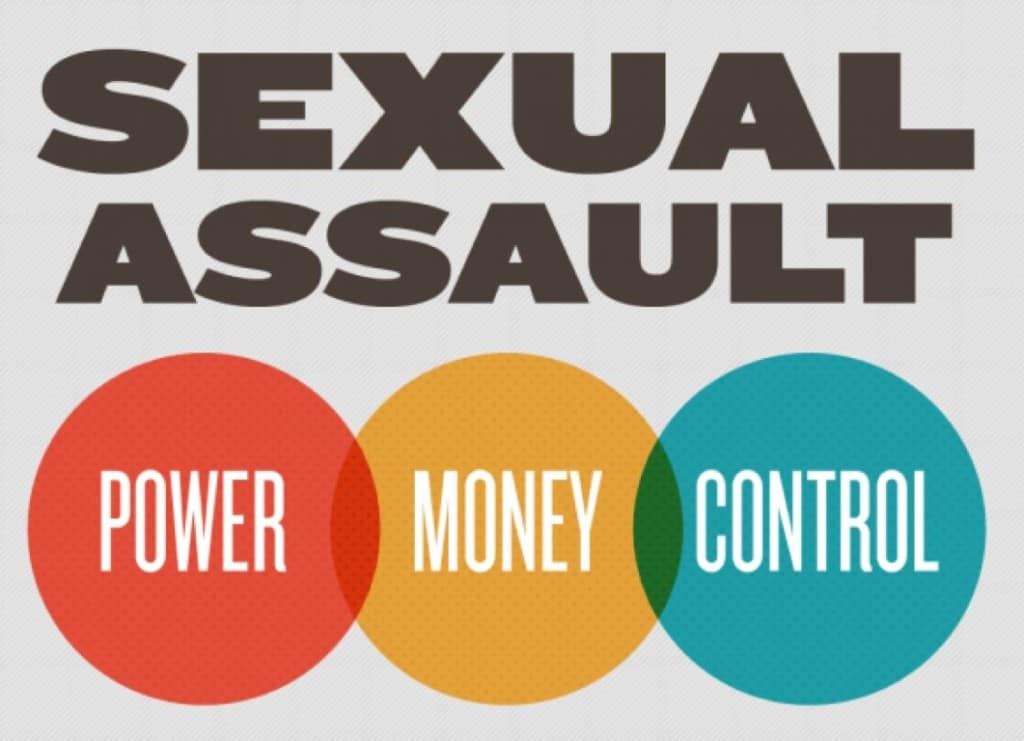 3.	Understand that sexual assault is about power and domination