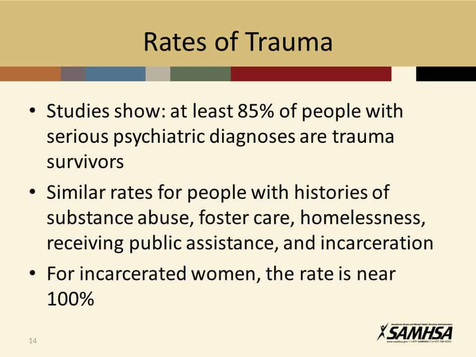 Similar rates for people with histories of substance abuse, foster care, homelessness, receiving public assistance, and incarceration. For incarcerated women, the rate is near 100%