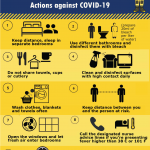 Actions Against COVID-19